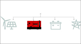 WHITE PAPER - The role of generator sets in the new landscape of microgrids