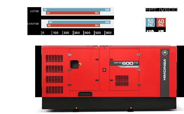 HIMOINSA erweitert die Serie von Stromaggregaten mit FPT-Motor auf bis zu 600 kVA